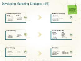 Developing Marketing Strategies Infographics Business Planning Actionable Steps Ppt Model