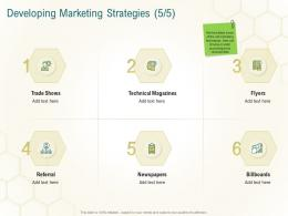 Developing Marketing Strategies Magazines Business Planning Actionable Steps Ppt Outline