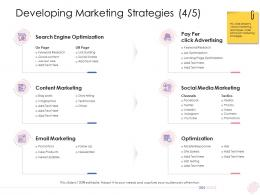 Developing Marketing Strategies Ppt Information