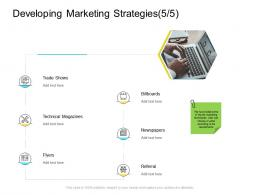 Developing Marketing Strategies Technical Company Management Ppt Demonstration