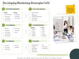 Developing Marketing Strategies Testimonials Administration Management Ppt Clipart