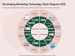 Developing Marketing Technology Stack Diagram Acquisition Ppt Powerpoint Ideas