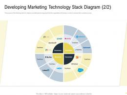 Developing Marketing Technology Stack Diagram Awareness Martech Stack Ppt Summary Model