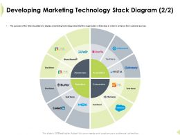 Developing Marketing Technology Stack Diagram Conversion Ppt Presentation Images