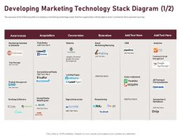 Developing Marketing Technology Stack Diagram L1816 Ppt Powerpoint Objects