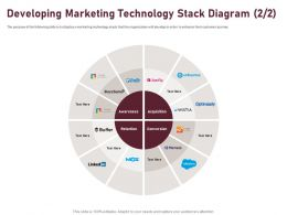 Developing Marketing Technology Stack Diagram L1817 Ppt Powerpoint Templates