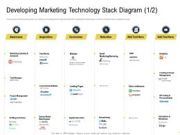 Developing Marketing Technology Stack Diagram Retention Martech Stack Ppt Summary Deck