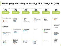 Developing Marketing Technology Stack Paid Media Ppt Presentation Layout