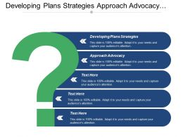 Developing Plans Strategies Approach Advocacy Capacity Build Across Partners