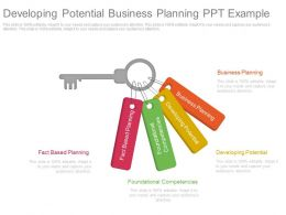Developing Potential Business Planning Ppt Example
