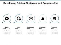 Developing Pricing Strategies And Programs Gear Ppt Powerpoint Presentation Outline Ideas