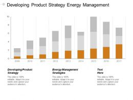 Developing Product Strategy Energy Management Strategies Strategies Negotiation Cpb