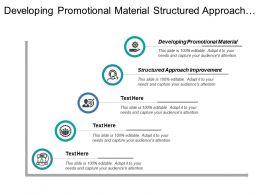 Developing Promotional Material Structured Approach Improvement Customer Service