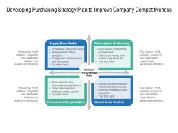 Developing Purchasing Strategy Plan To Improve Company Competitiveness