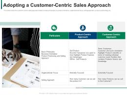 Developing Refining B2b Sales Strategy Company Adopting A Customercentric Sales Approach Ppt Show