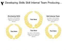 Developing Skills Skill Internal Team Producing Content Consistently