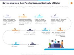 Developing Stop Gap Plan For Business Continuity Of Hotels Ppt Powerpoint Design Templates