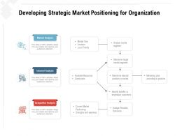 Developing Strategic Market Positioning For Organization