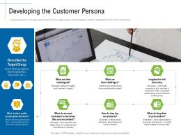 Developing The Customer Persona Content Marketing Roadmap Ideas Acquiring Customers Ppt Clipart