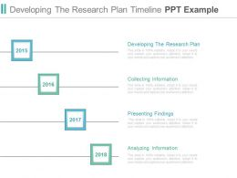 Developing The Research Plan Timeline Ppt Example