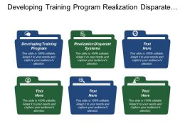 Developing Training Program Realization Disparate Systems Inefficient Maintenance
