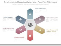 Development And Operational Infrastructure Powerpoint Slide Images