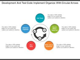 Development And Test Code Implement Organize With Circular Arrows