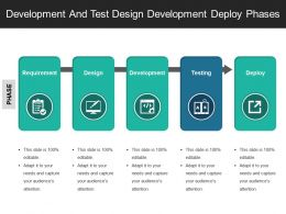 Development And Test Design Development Deploy Phases