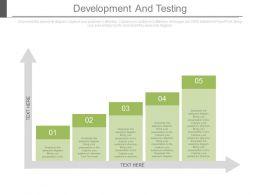 Development And Testing Ppt Slides
