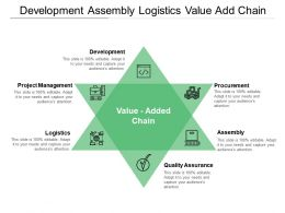 Development Assembly Logistics Value Add Chain