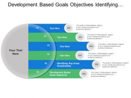 Development Based Goals Objectives Identifying Key Areas Sustainability
