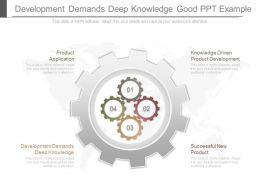 Development Demands Deep Knowledge Good Ppt Example