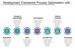 Development Framework Process Optimization With Circular Arrows And Icons
