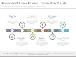 Development Goals Timeline Presentation Visuals