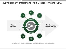 Development Implement Plan Create Timeline Set Goals Strategy