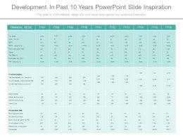 Development In Past 10 Years Powerpoint Slide Inspiration