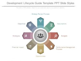 Development Lifecycle Guide Template Ppt Slide Styles