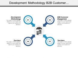 Development Methodology B2b Customer Engagement Nps Survey Supplier Market Cpb