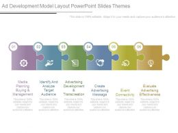 Development Model Layout Powerpoint Slides Themes