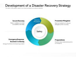 Development Of A Disaster Recovery Strategy