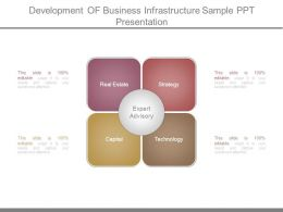 Development Of Business Infrastructure Sample Ppt Presentation
