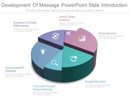 Development Of Message Powerpoint Slide Introduction