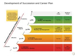 Development Of Succession And Career Plan A589 Ppt Powerpoint Presentation Icon Template