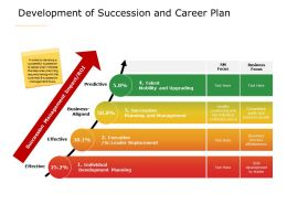 Development Of Succession And Career Plan A606 Ppt Powerpoint Presentation Styles Design Templates