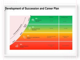 Development Of Succession And Career Plan Business Focus Ppt Powerpoint Presentation