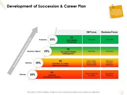 Development Of Succession And Career Plan Business Focus Ppt Presentation Ideas
