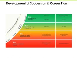Development Of Succession And Career Plan Business Ppt Powerpoint Presentation Guide