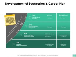 Development Of Succession And Career Plan Efficiency Ppt Presentation Inspiration Icon