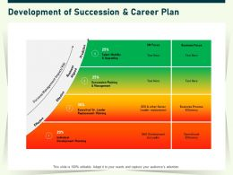 Development Of Succession And Career Plan Focus Ppt Powerpoint Presentation Professional