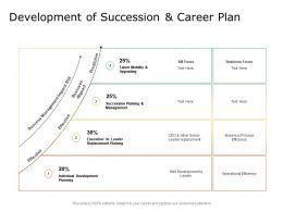 Development Of Succession And Career Plan Individual Development Ppt Slides